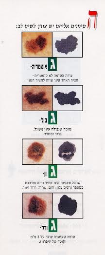 סימנים אליהם יש לשים לב - סרטן העור