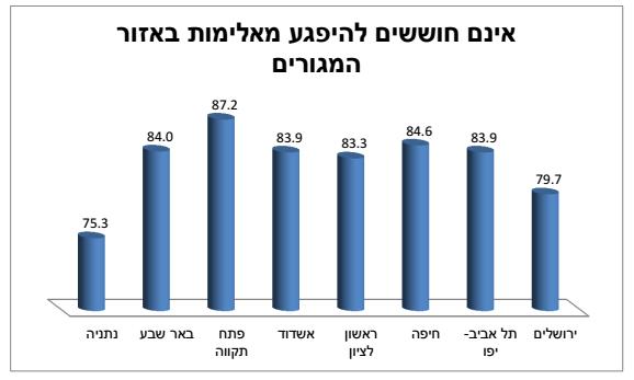 %d7%94%d7%9c%d7%9e%d7%a1-%d7%91%d7%99%d7%98%d7%97%d7%95%d7%9f-%d7%a4%d7%aa%d7%97-%d7%aa%d7%a7%d7%95%d7%94-1