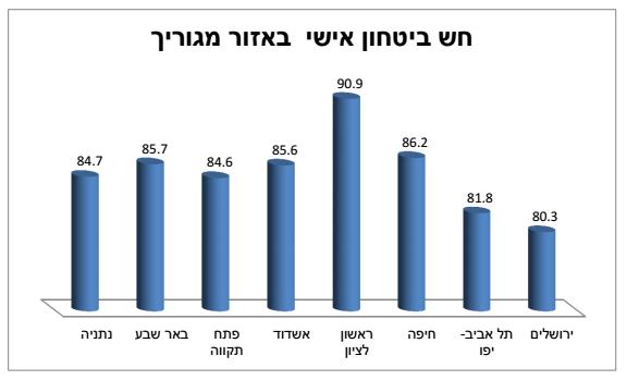 %d7%94%d7%9c%d7%9e%d7%a1-%d7%91%d7%99%d7%98%d7%97%d7%95%d7%9f-%d7%a4%d7%aa%d7%97-%d7%aa%d7%a7%d7%95%d7%94-2