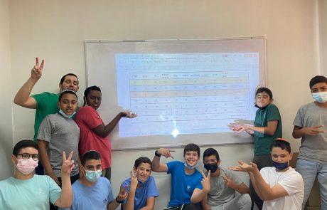 איזו כיתה מפתח תקווה זכתה במקום הראשון בתחרות המתמטיקה?